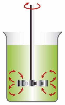 Растворяющие перемешивающие роторы, нержавеющая сталь 1.4404, 10 мм, 40 мм